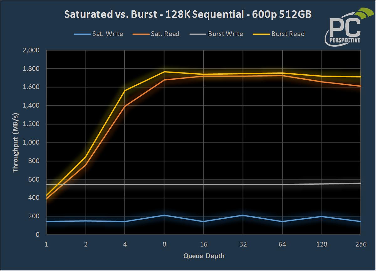600p-sat-128k.png