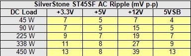24b-st45-ac-ripp-table.jpg