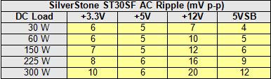 24a-st30-ac-ripp-table2.jpg
