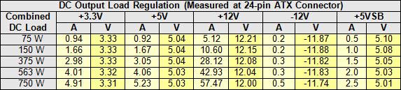 21-dc-volt-reg-table.jpg