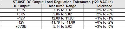 21b-st30-dc-load-tol-table.jpg