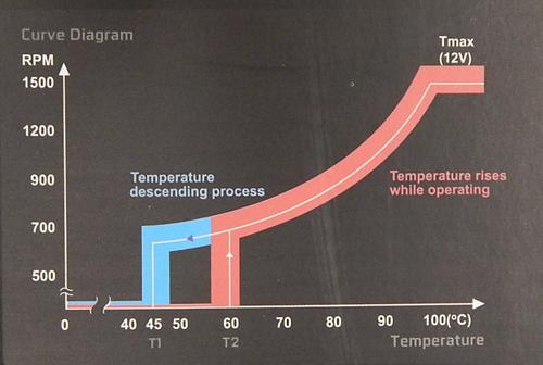 11-eco-graph.jpg