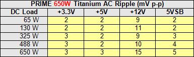 24b-650-ac-ripple-table.jpg