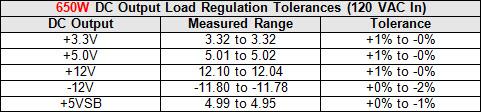 21b-650-reg-tol-table.jpg