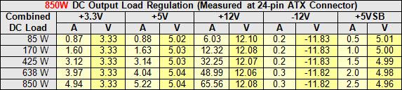 23a-850-volt-reg-table.jpg