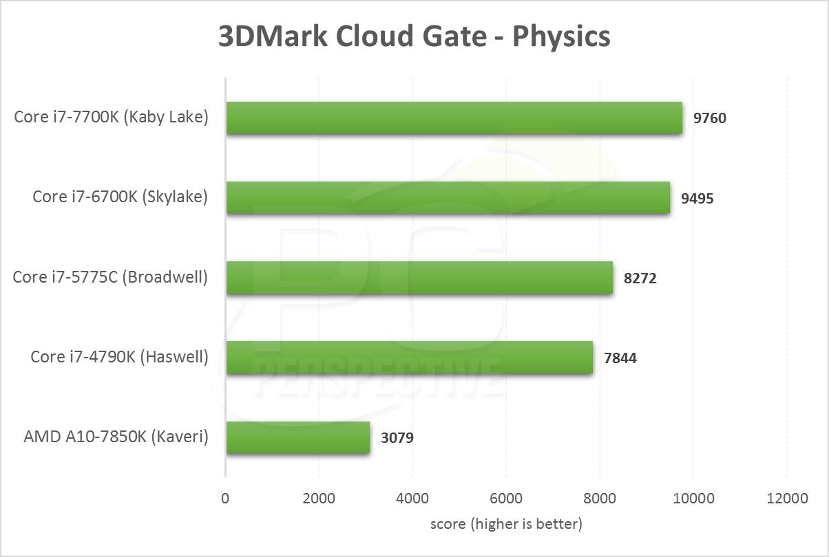 igp-3dm13-cloudphysics.png