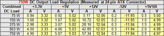 22a-750-volt-reg-table.jpg