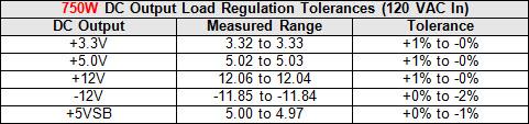 22b-750-reg-tol-table.jpg