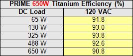 26a-650-efficiency-table.jpg