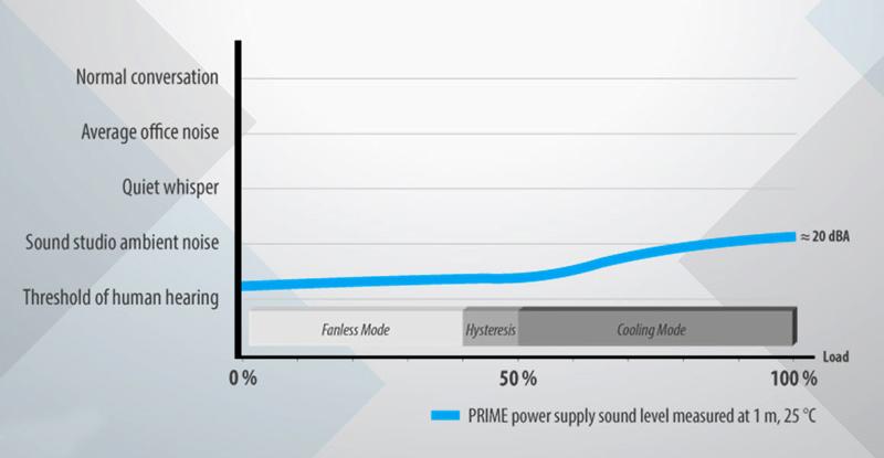 33-fan-spd-graph.jpg