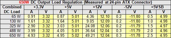 21a-650-volt-reg-table.jpg