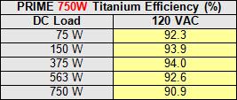 27a-750-efficiency-table.jpg