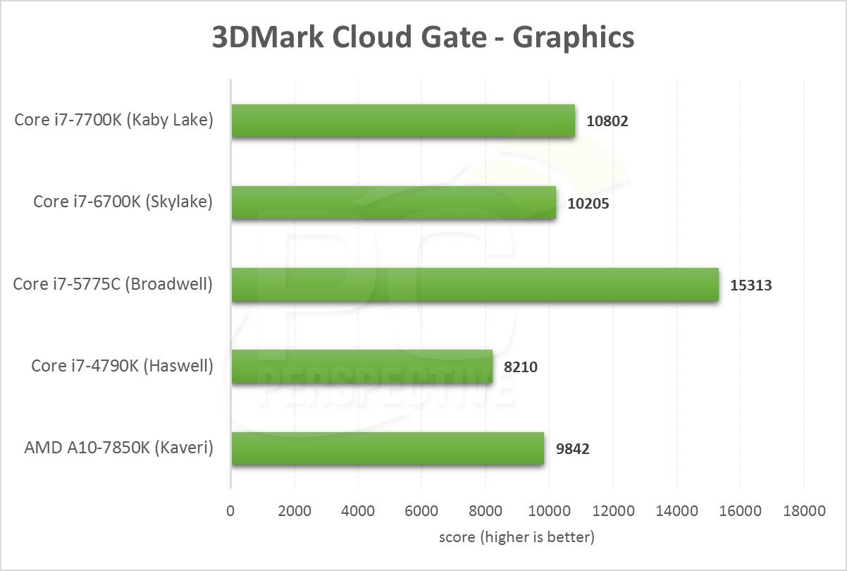 igp-3dm13-cloudgraphics.png