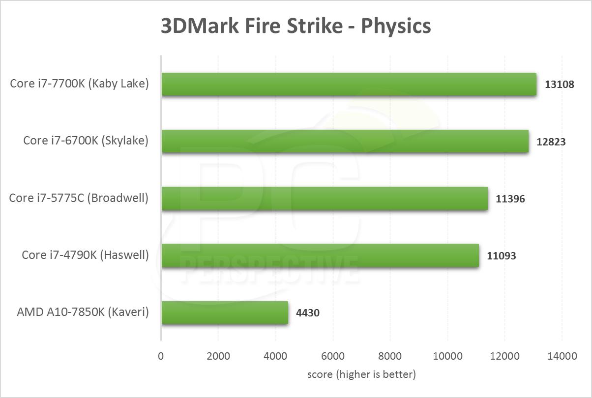 igp-3dm13-fsphysics.png