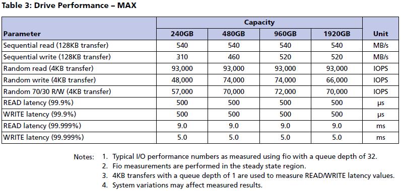 specs-max-0.png