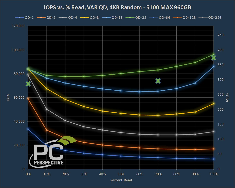 iops-4k-0.png