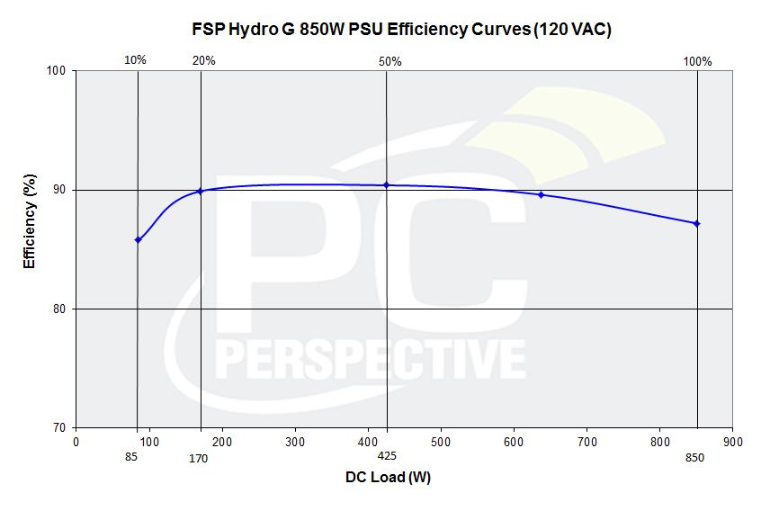 27b-efficiency-graph.jpg