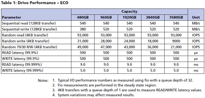 specs-eco-0.png