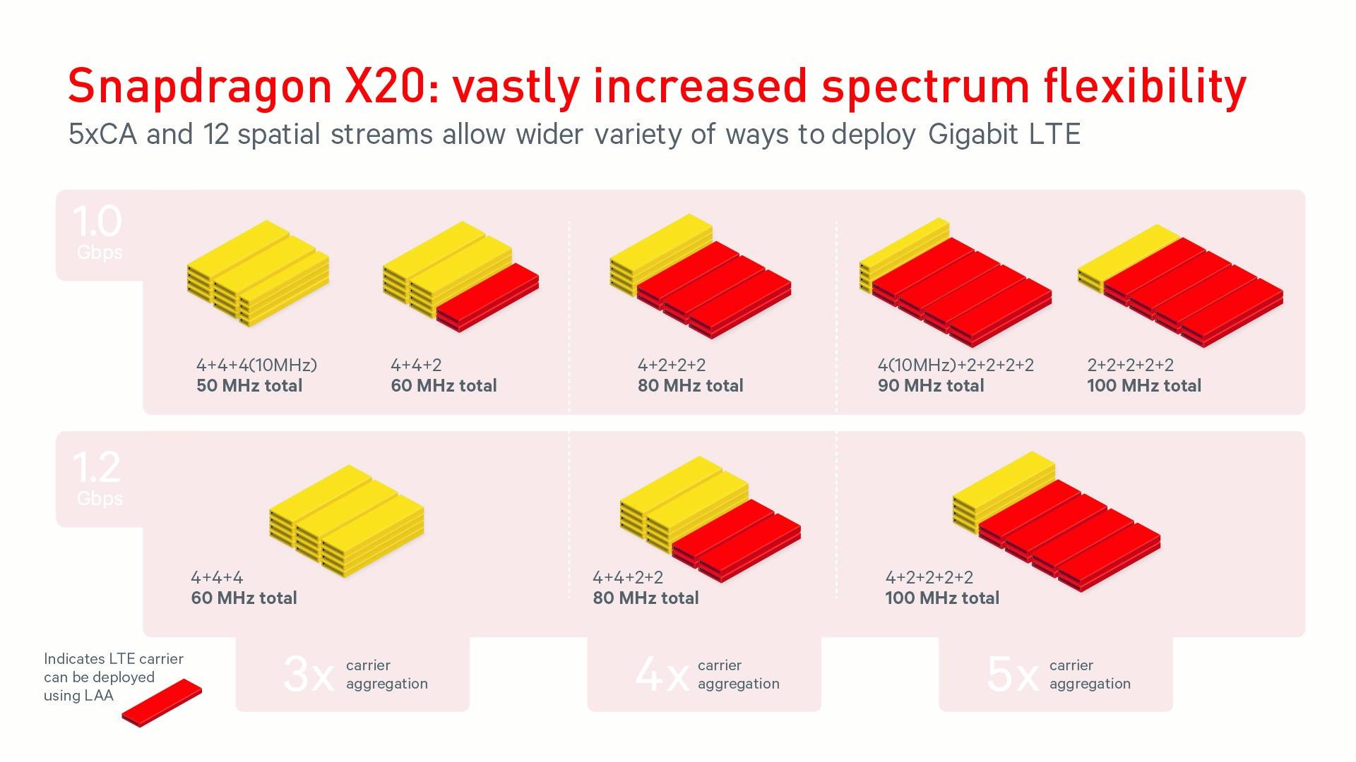 x20-infographic.jpg