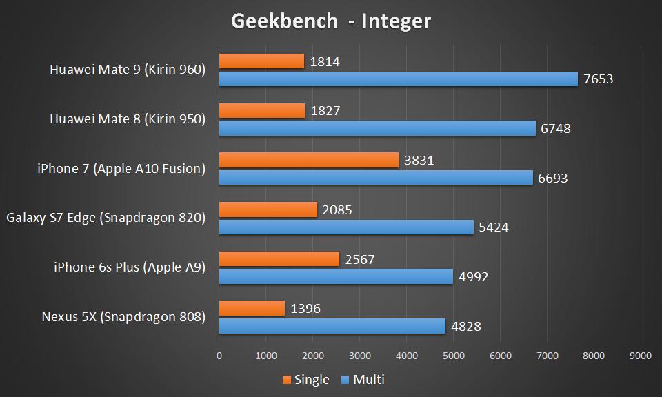 gb-integer.png