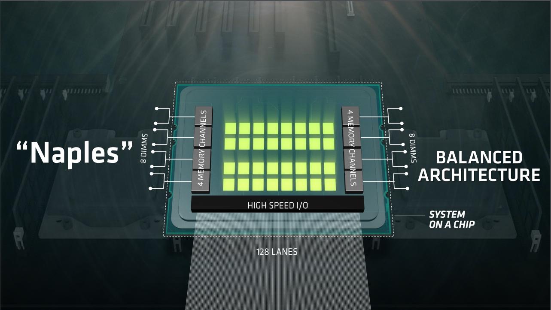 """AMD Prepares Zen-Based """"Naples"""" Server SoC For Q2 Launch"""