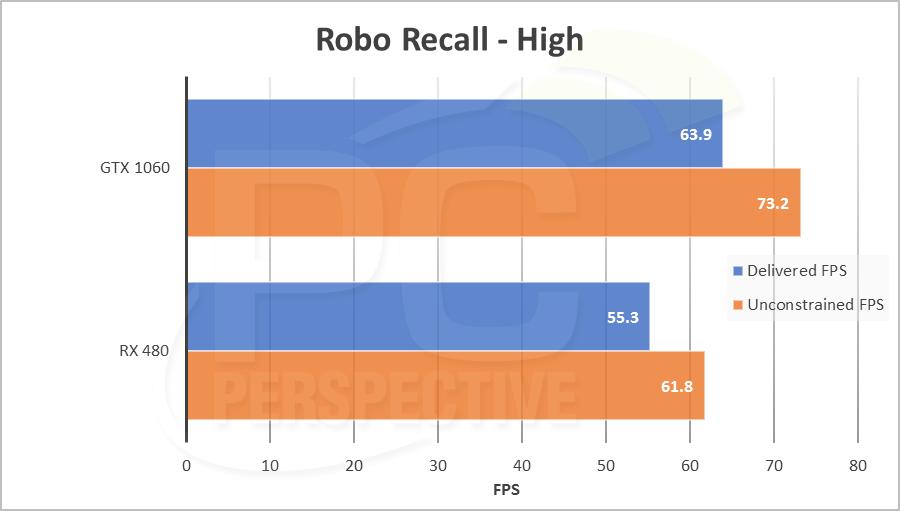 1060v480-roborecall-bar.png
