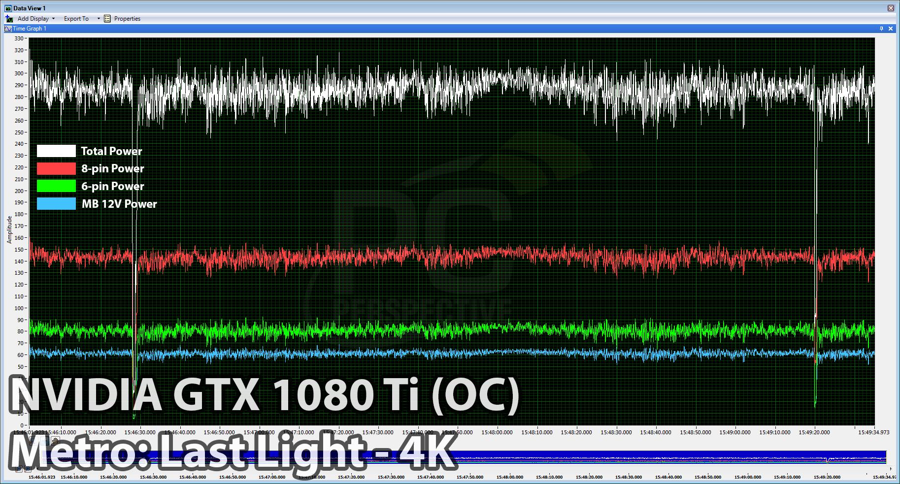 detaliedpower-metro4k-oc.png
