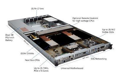NVIDIA, Microsoft, Ingrasys (Foxconn) Announce HGX-1