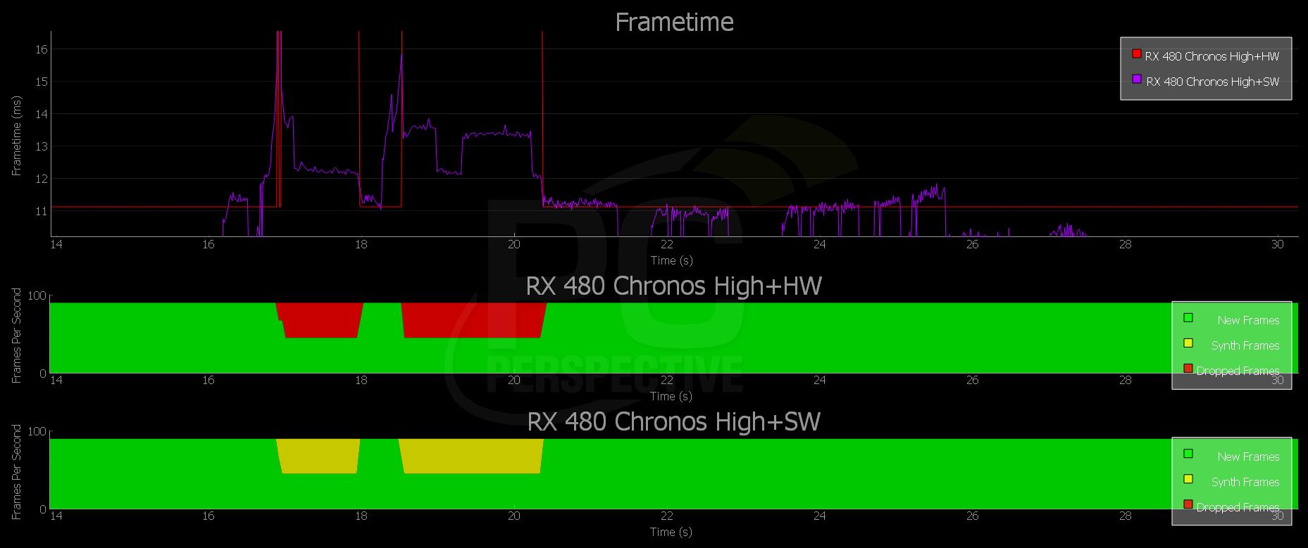rx480-chronos3.png