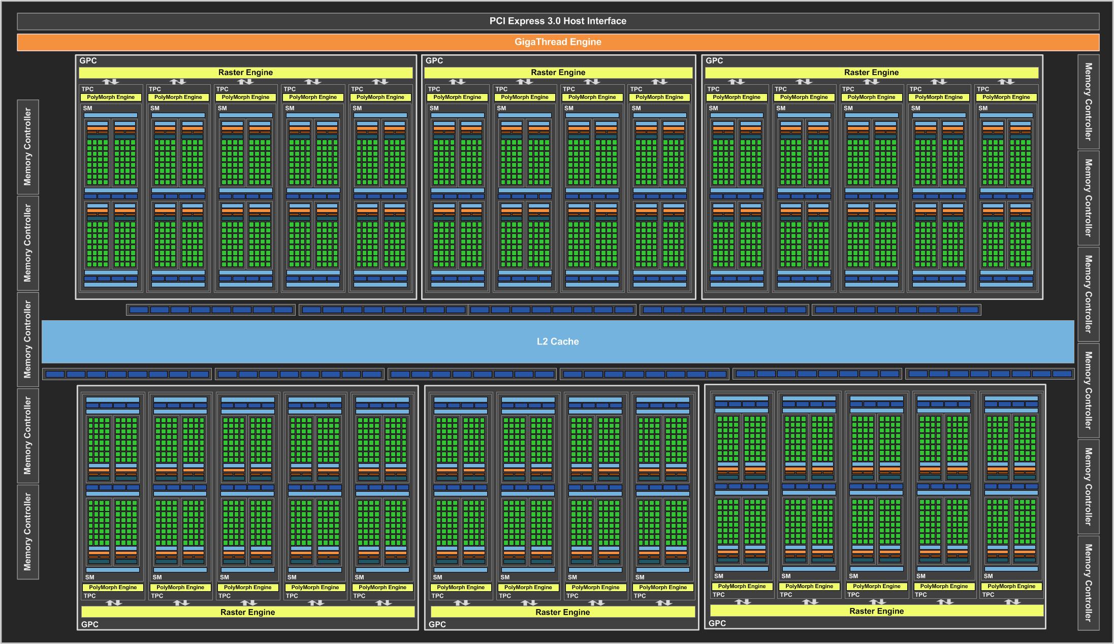 geforce-gtx-1080-ti-block-diagram.png