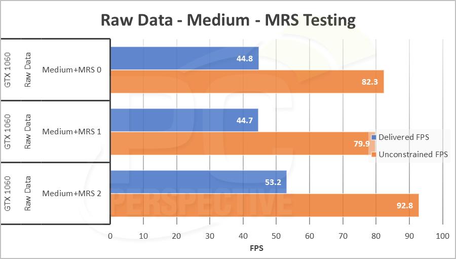 1060-rawdata-bar.png