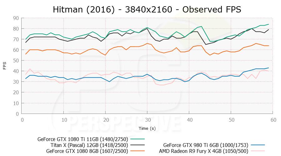 hitman-3840x2160-ofps-0.png