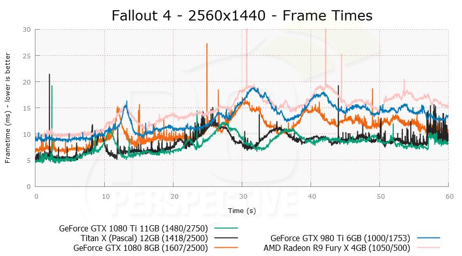 fallout4-2560x1440-plot.png