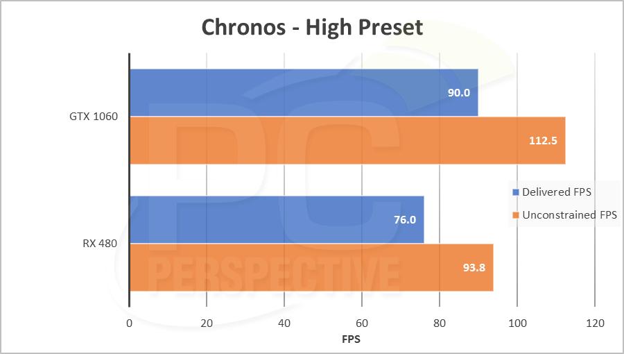 1060v480-chronos-bar.png