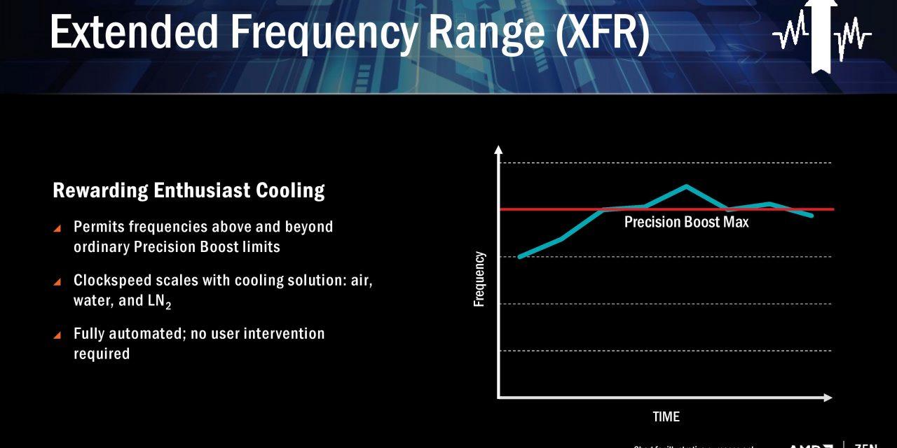 PSA: AMD XFR Enabled On All Ryzen CPUs, X SKUs Have Wider Range - PC