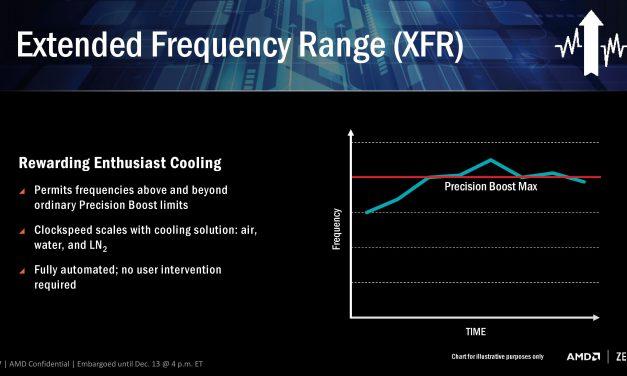 PSA: AMD XFR Enabled On All Ryzen CPUs, X SKUs Have Wider Range