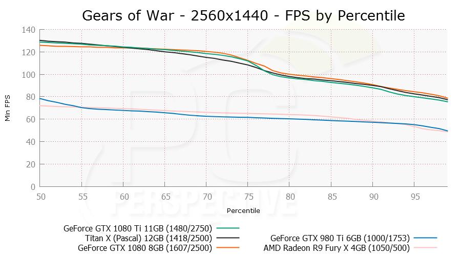 gears-2560x1440-per-0.png