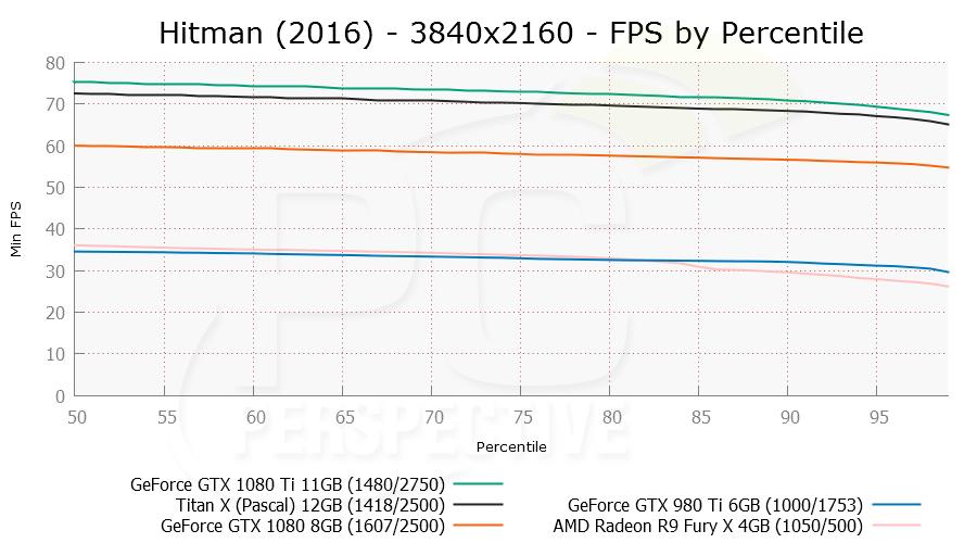 hitman-3840x2160-per-0.png
