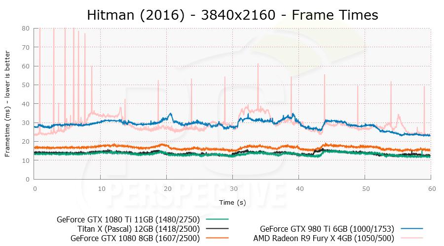 hitman-3840x2160-plot-0.png