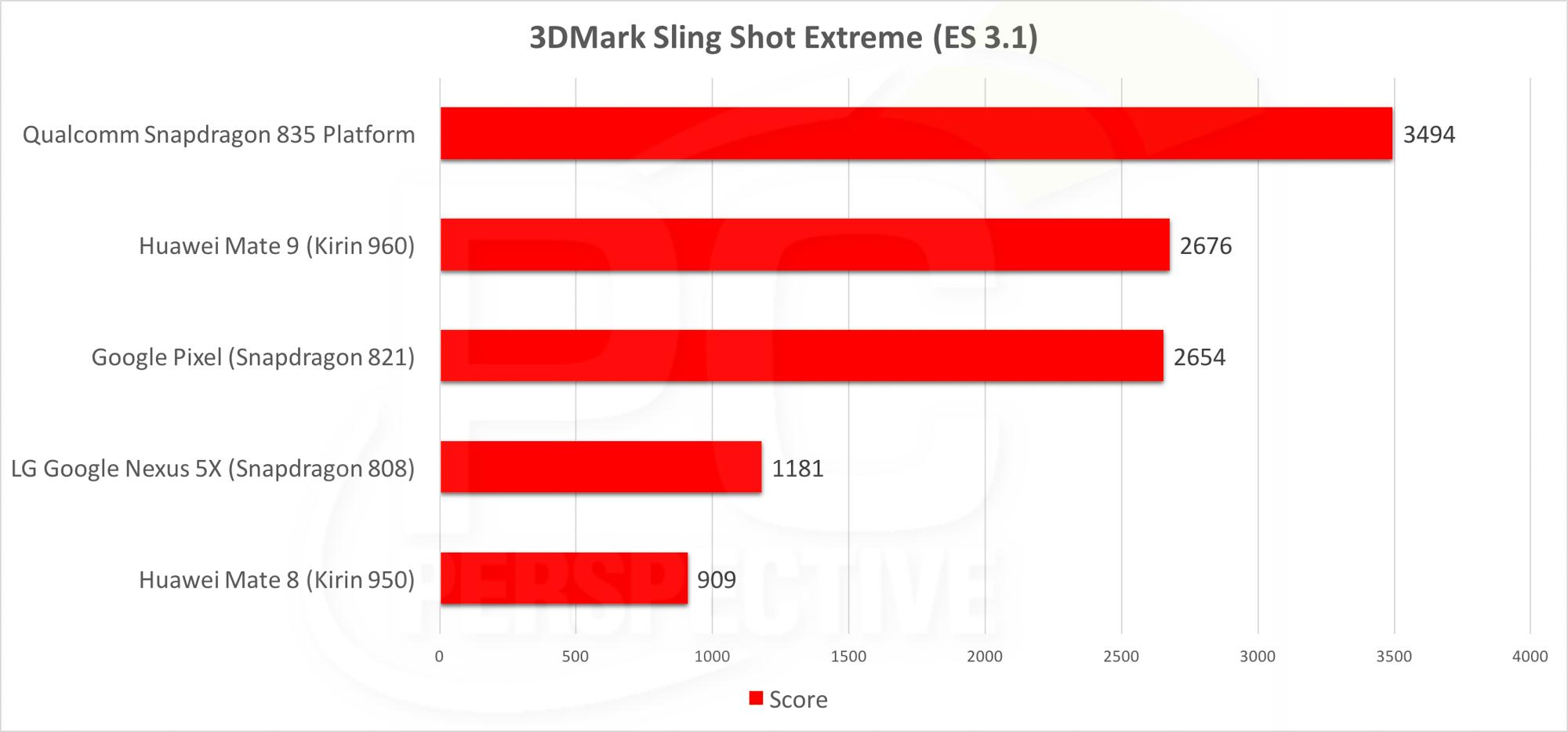 3dmark-sling-shot-extreme.jpg