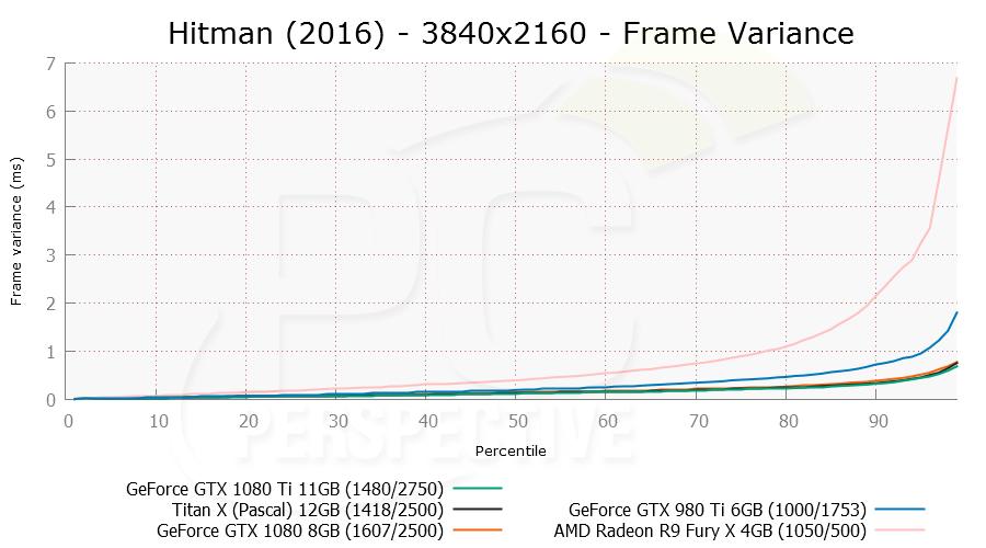hitman-3840x2160-stut-0.png