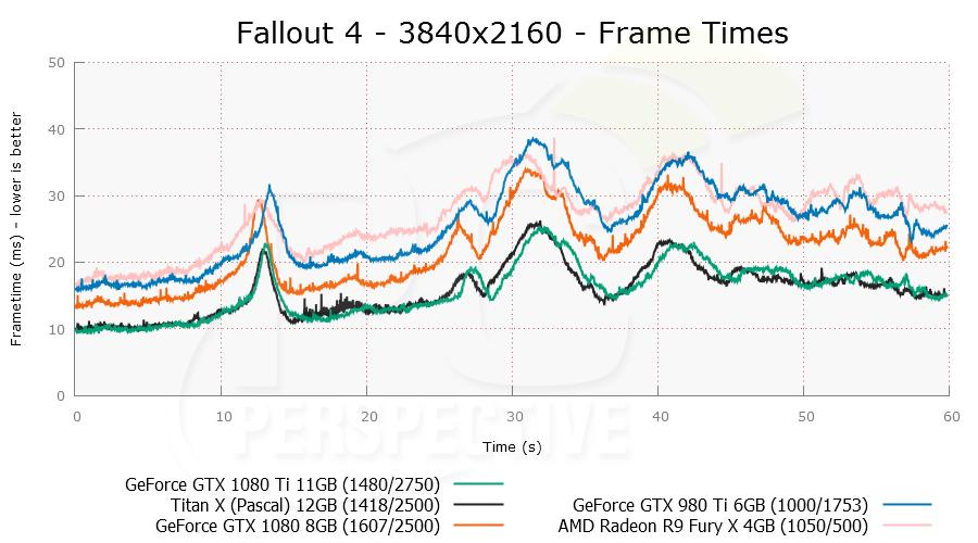 fallout4-3840x2160-plot.png