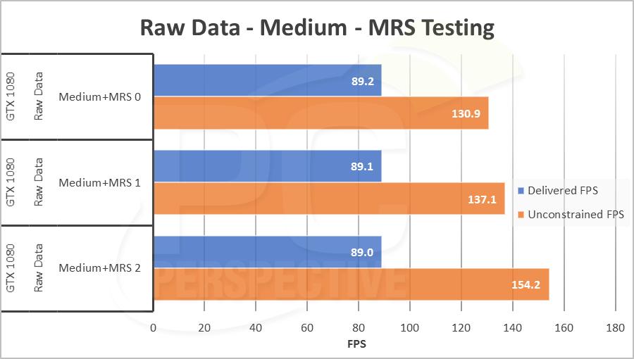 1080-rawdata-bar.png