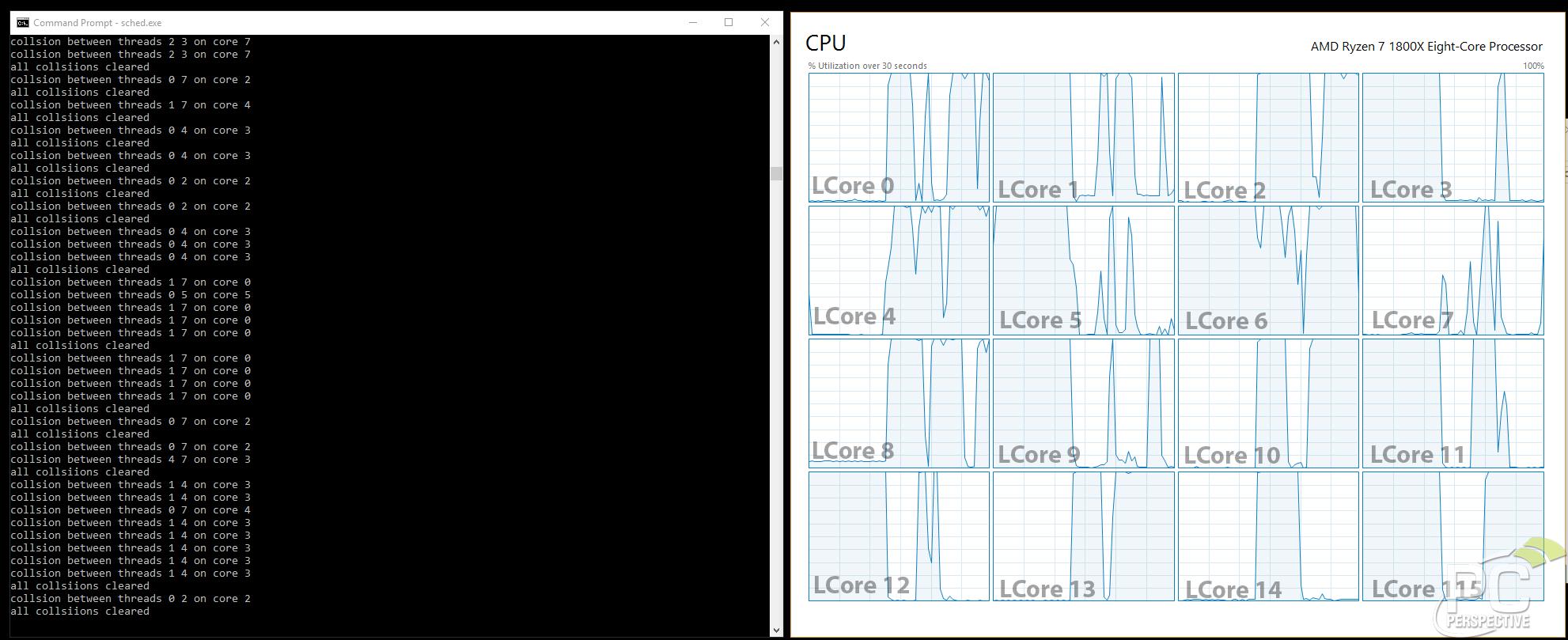AMD Ryzen and the Windows 10 Scheduler - No Silver Bullet