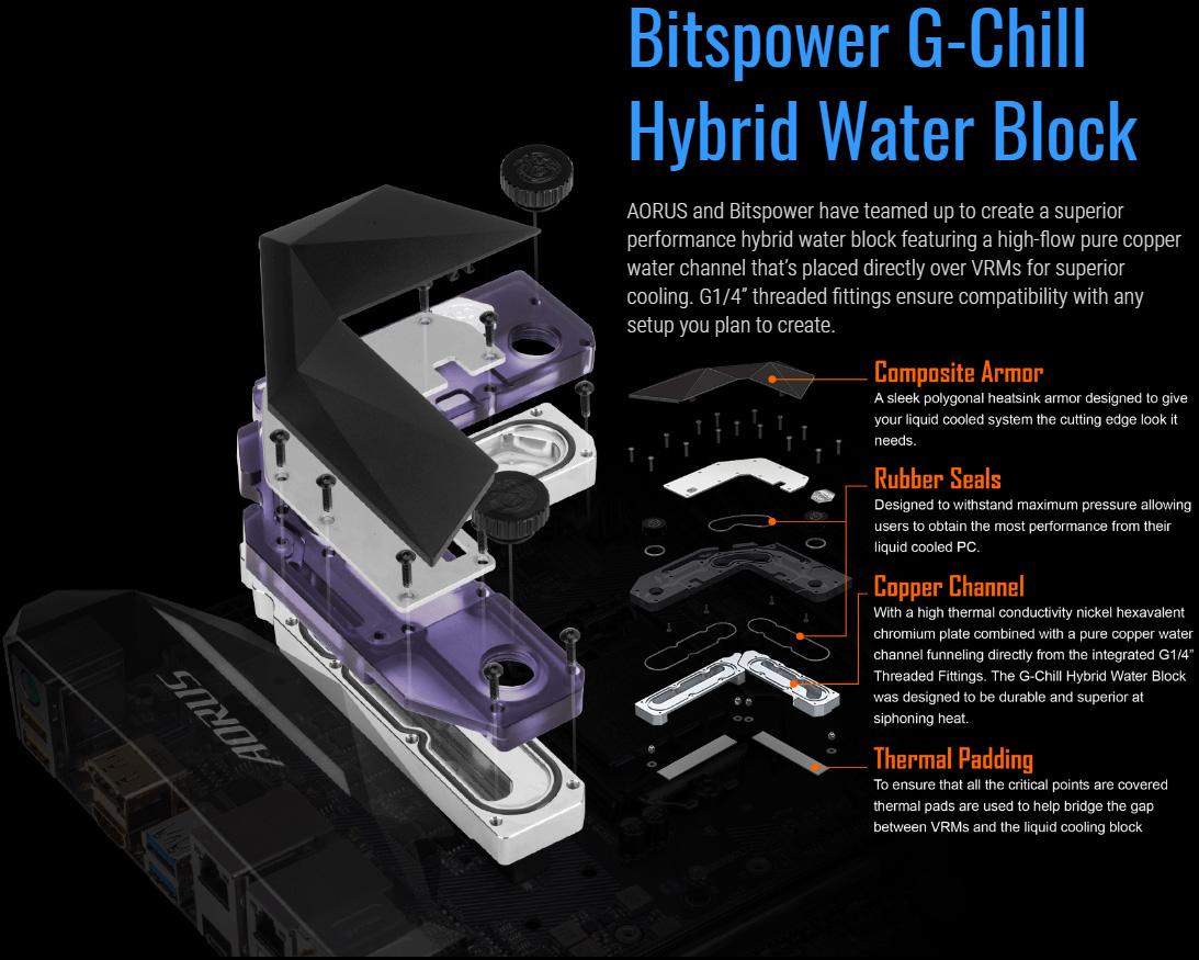 05-bitspower-block.jpg