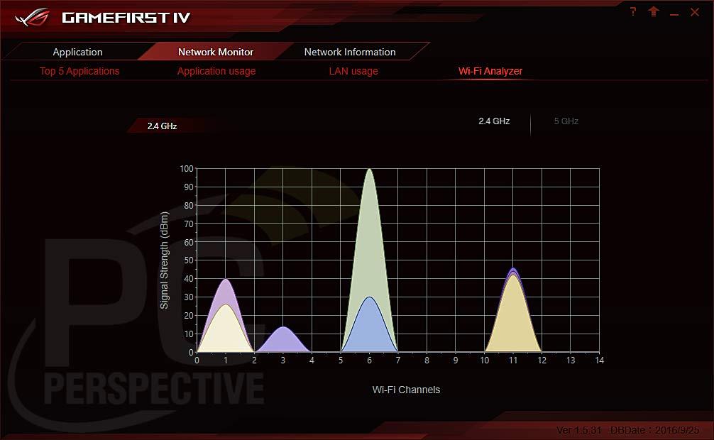 06-gamefirst-iv-netmon-wifi-anal.jpg