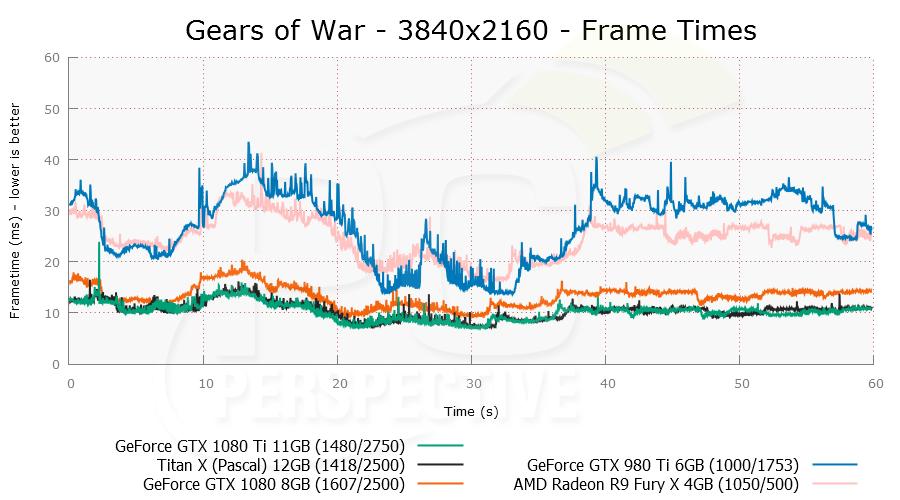 gears-3840x2160-plot-0.png