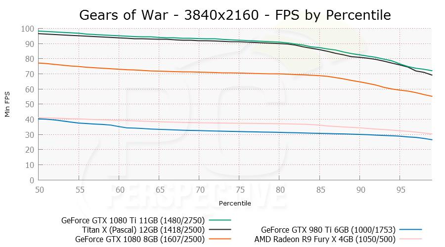 gears-3840x2160-per-0.png