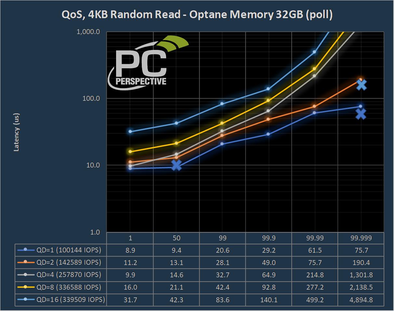opt32-qos-r-1.png