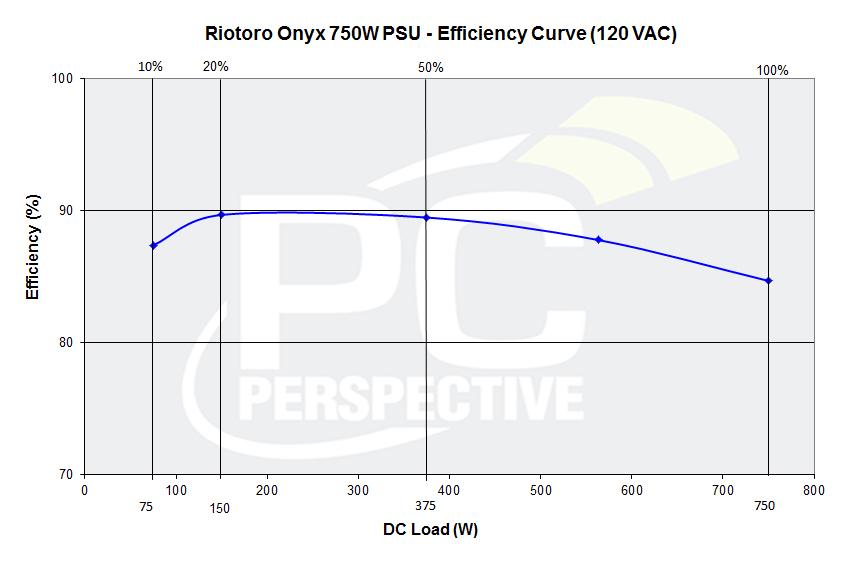27b-750-eff-graph.jpg